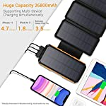 Sendowtek Solar Charger 26800mAh, Portable 5 Solar Panel 7.5W High Efficiency Power Bank With Ultra Bright 60-LED Panel…