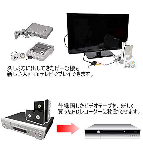 『RCA to HDMI変換コンバーター コンポジットをHDMIに変換アダプタ AV to HDMI 変換器 音声転送 720/1080P切り替え USB給電 ブラック』の5枚目の画像
