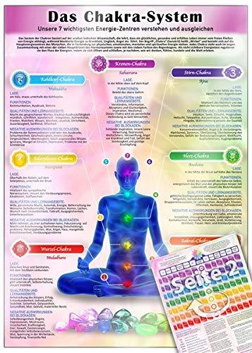 Dein Chakra-System (2020): - Unsere 7 wichtigsten Energie-Zentren verstehen und ausgleichen (DINA4 - laminiert) (Das Chakra-System: Unsere 7 wichtigsten Energie-Zentren verstehen und ausgleichen)
