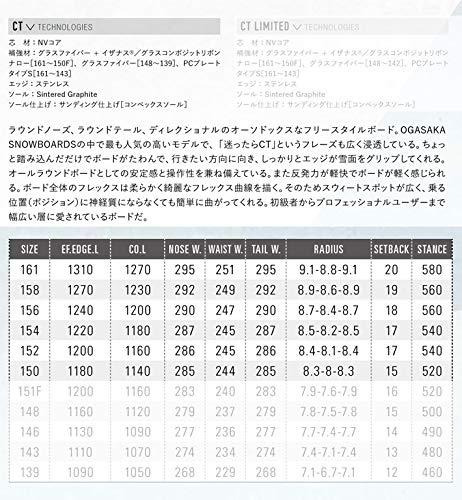 20-21OGASAKACTComfortTurnオガサカスノーボードメンズ161cm158cm156cm154cm152cm150cmフリースタイル板20202021(158)