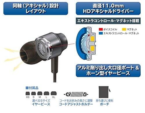 Panasonic(パナソニック)『ステレオインサイドホン(RP-HDE3)』