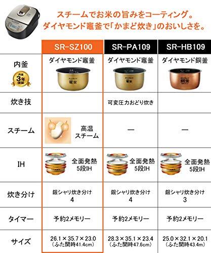 【Amazon.co.jp限定】パナソニック炊飯器5.5合スチームIH式ダイヤモンド竈釜ホワイトSR-SZ100-W