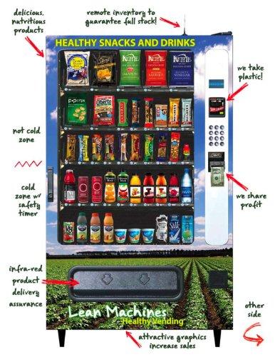 plantilla de plan de negocios para una empresa saludable máquina expendedora en español!
