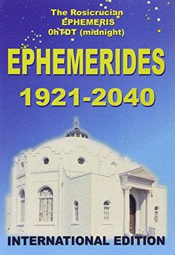 Éphémérides 1921-2040