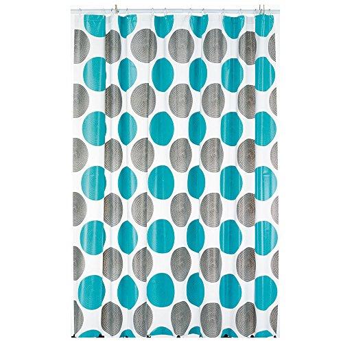 cortinas baño turquesa
