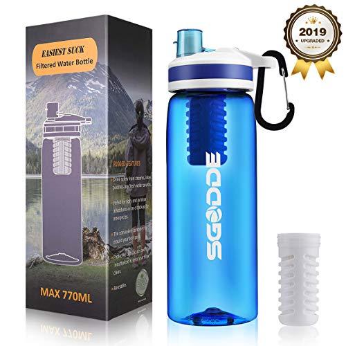 SGODDE Water Filter Bottles review