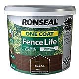 Fence Paints