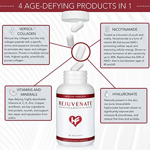 518v7C2NyAL - HealFast Rejuvenate - Anti Aging Beauty & Skin Supplement - Clinically-Studied Ingredients w/Nicotinamide & Verisol Collagen Peptides - Physician Formulated - for Energy, Skin, Hair, Nails - 90 Pills