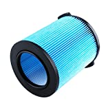 VF5000 Replacement Filter Fits for Rigid Sh-op Vac 6-20 Gallon Wet Dry Vacuums 3-Layer Pleated Paper Vacuum Filter - Compatible with WD1450 WD0970 WD1270 WD09700 WD06700 WD1680 WD1851 RV2400A