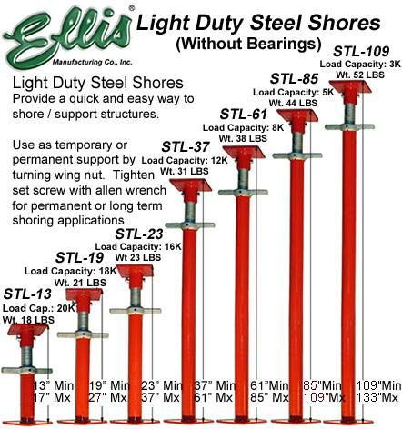 Ellis Manufacturing Company - Light Duty Steel Shores & Jack Post - 85' - 109' Range of Adjustment - 5,000 lb Safe Load Capacity - Adjustable Jack for Temporary or Permanent Support