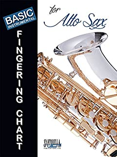 alto saxophone fingering