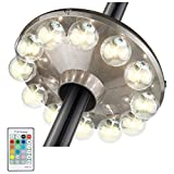BIGMONAT Umbrella Light Outdoor for Patio with RF Remote Through Walls,12 Color Changing Battery Pole Light for Table Umbrella,Brightness Dimmable and Timer Setting 250Lumens 48Led