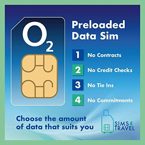 O2-Daten-SIM-Karte mit 100 GB 4G/5G-Daten Inklusive 25 GB bis Roam kostenlos in 47 Ländern Keine Verträge, Keine Verpflichtungen, Keine Kreditschecks, Keine persönlichen Ausweise (gültig für 1 Monat)