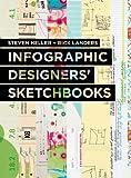 Infographics Designers' Sketchbooks