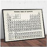 HYFBH Leinwanddruck Chemie Periodensystem Wandkunst Malelemente Poster Chemie Bild weiß Tischlabor...