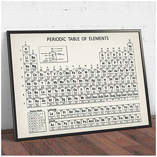 HYFBH Leinwanddruck Chemie Periodensystem Wandkunst Malelemente Poster Chemie Bild weiß Tischlabor Wanddekor 40x60cm (15,7