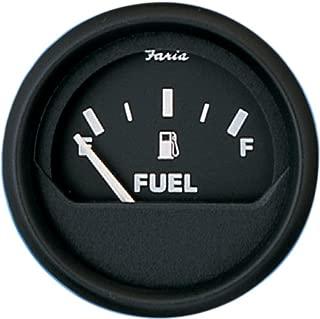 faria euro black gauges