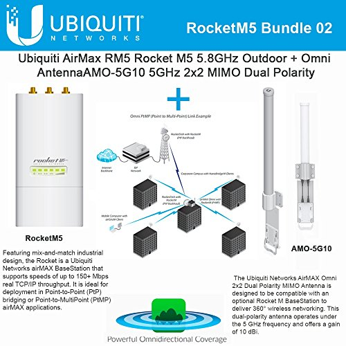 Ubiquiti RocketM5 Outdoor BaseStation Point to MultiPoint with Omni Dual Antenna AMO-5G10 10dBi