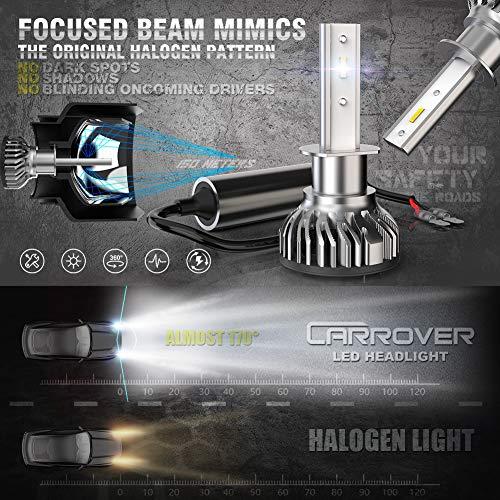 CAR ROVER 50W 1000 Lumens H1 LED Bulbs