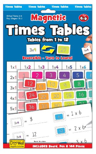 Fiesta Crafts T-2685 Fiesta Magnetic Times Tables