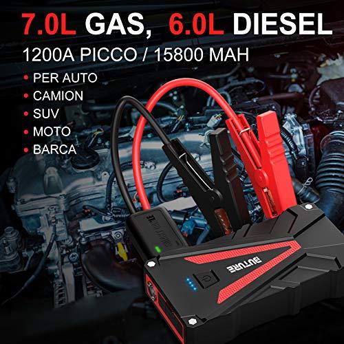 BuTure Avviatore Batteria Auto, Picco 1200A, 15800mAh Portatile Avviatore Emergenza per Auto (Motori Fino a 7.0L Benzina/6.0L Diesel)