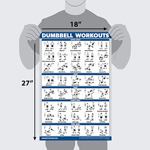 """Palace Learning Dumbbell Workout Exercise Poster - Free Weight Body Building Guide 