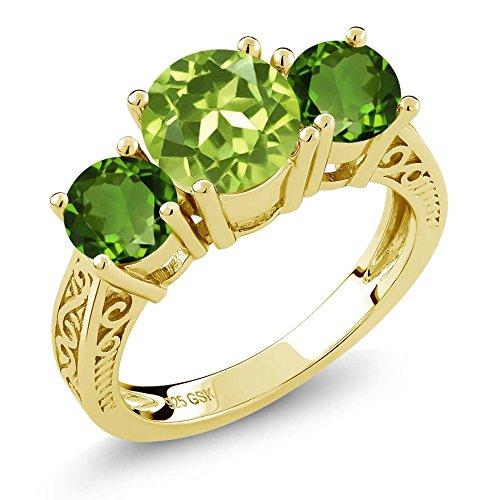 Gem Stone King 2.35 Ct Green Perido…