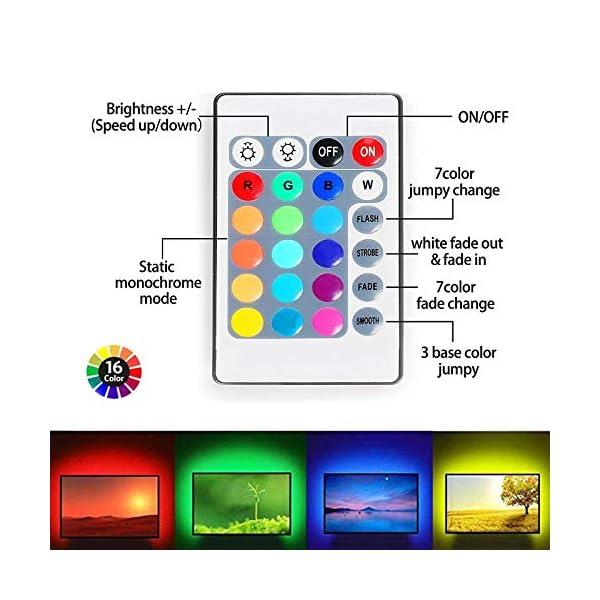 Cheap LED Strip Lights