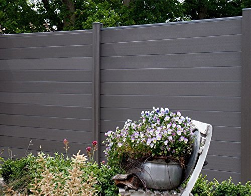 terrasso WPC/BPC Sichtschutzzaun Dark Grey 2 Zäune inkl. 3 Pfosten Sichtschutz Gartenzaun Zaun