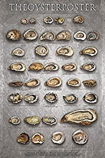 The Oyster Poster Marinelli Novelty Food Print Poster 24x36