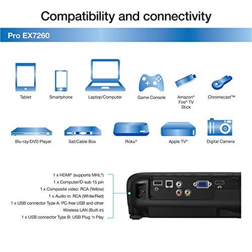 Epson Pro EX7260 WXGA 3,600 lumens color brightness (color light output) 3,600 lumens white brightness (white light output) wireless HDMI MHL 3LCD projector Photo #4