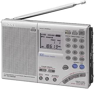 Best sony an lp1 antenna Reviews