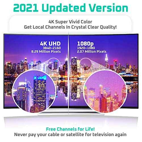 U MUST HAVE Amplified HD Digital TV Antenna Long 250+ Miles Range - Support 4K 1080p Fire tv Stick and All TV's - Indoor Smart Switch Amplifier Signal Booster - 18ft Coax HDTV Cable/AC Adapter (white)