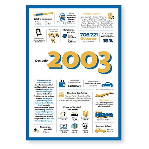 Tolle Geschenkidee: Jahreschronik 2003
