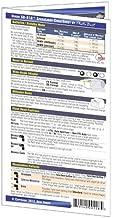 Best speedlight sb 910 tutorial Reviews