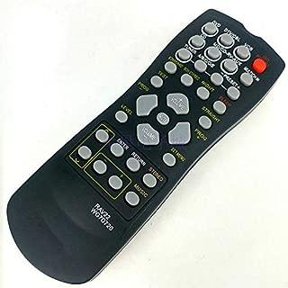 FidgetGear RX-V359 HTR-5830 HTR-5630 HTR-5730 for Yamaha AV Receiver Remote Control Show One Size