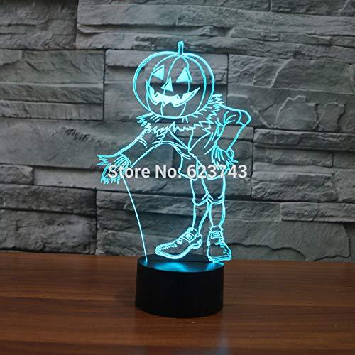 Decoración del hogar única cara de calabaza muñeca 3D sensor táctil LED marioneta de calabaza luz USB luz visual de Halloween atmósfera de regalo