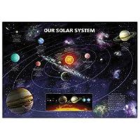 SOLAR SYSTEMASTRONOMYキャンバスペインティングウォールアートポスターとプリント写真リビングルームの装飾用キャンバスにプリント50x70cmフレームなし