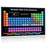 2021 The Periodic Table Poster - 16 inch x 24 inch Black Chemistry Chart for Teachers, Students, Classroom, Home - Science Banner - All 118 Elements