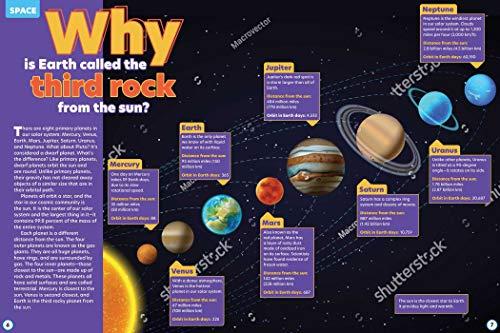 Popular Science Junior 6000 Amazing Facts