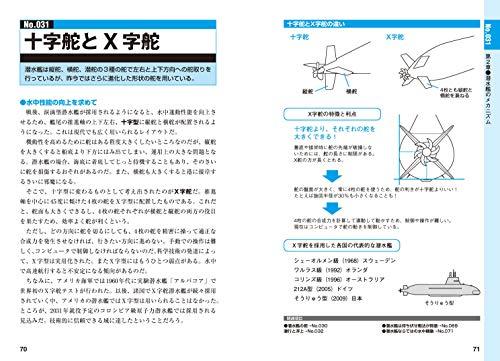『図解 潜水艦 (F-Files)』の2枚目の画像