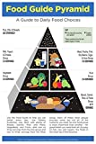 USDA My Food Pyramid for Kids Nutrition Diet Poster 24x36 Detailed Colorful Informative