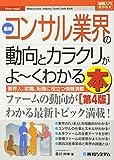 図解入門業界研究 最新コンサル業界の動向とカラクリがよ~くわかる本[第4版]