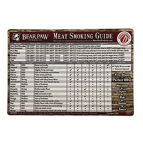 Bear Paws Meat Smoking Guide Magnet - Smoker Accessories - Grilling/BBQ Quick Reference Smoking Chart - Wood Chips - Wood Pellets - Time and Temperature