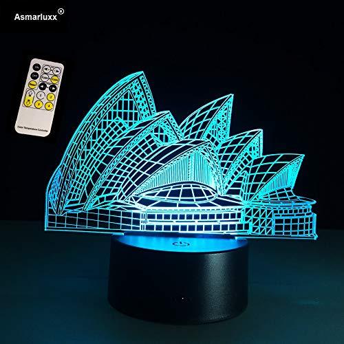 Efectos visuales luz El Interruptor táctil luz holográfica