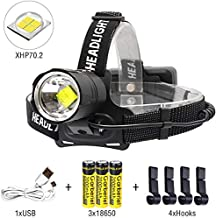 Garberiel LED XHP70.2 Headlamp 6000 Lumens Super Bright USB Rechargeable Headlight Zoomable Waterproof 3 Modes Torch Light with 3pcs 18650 Batteries for Camping Hiking