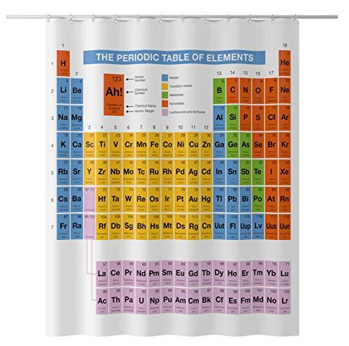 getDigital Periodensystem Duschvorhang aus beliebter Nerd WG – Anti-Schimmel Badewannen-Vorhang aus Polyester – Perfektes Geschenk für Serien-Fans, 180 x 200 cm