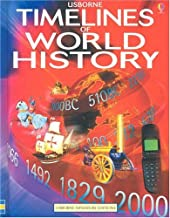 Timelines of World History (Myths and Legends)