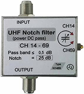 tunable notch filter