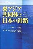 東アジア共同体と日本の針路